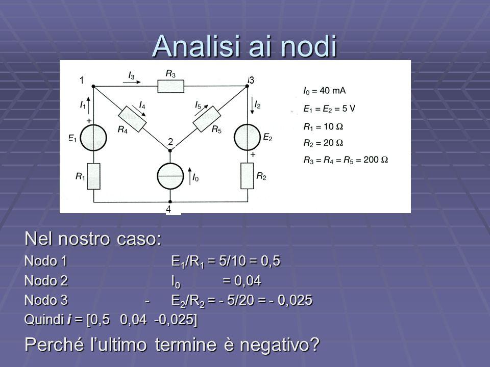 Analisi ai nodi Nel nostro caso: Nodo 1 E 1 /R 1 = 5/10 = 0,5 Nodo 2I 0 = 0,04 Nodo 3 -E 2 /R 2 = - 5/20 = - 0,025 Quindi i = [0,5 0,04 -0,025] Perché