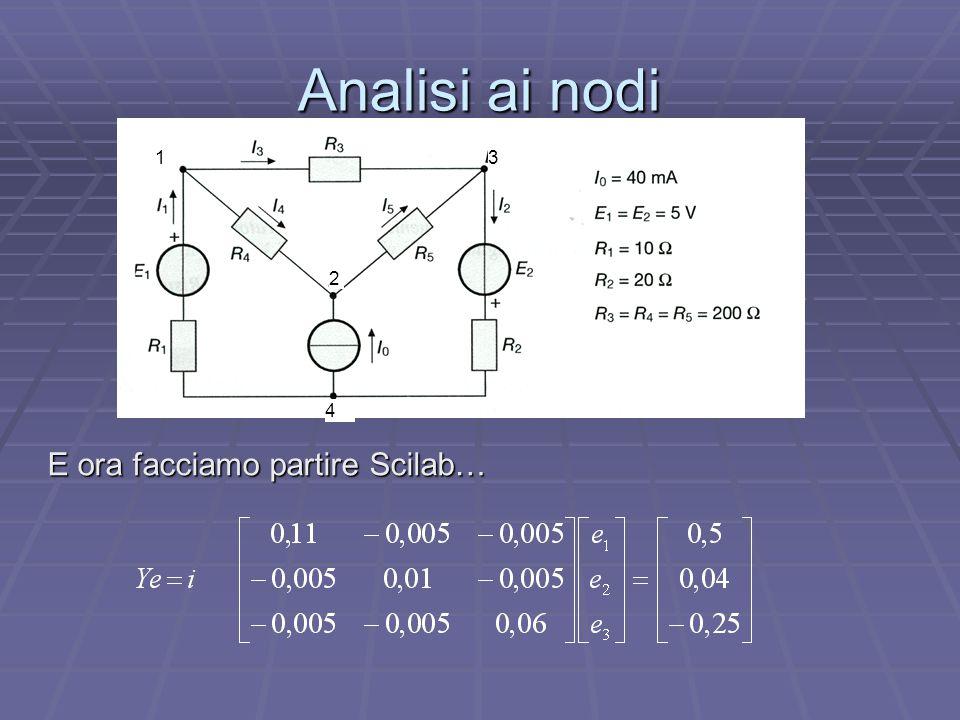 Analisi ai nodi E ora facciamo partire Scilab… 1 2 3 4