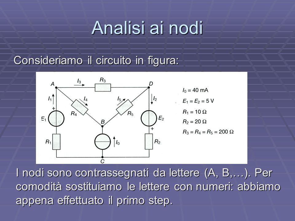 Consideriamo il circuito in figura: I nodi sono contrassegnati da lettere (A, B,…). Per comodità sostituiamo le lettere con numeri: abbiamo appena eff
