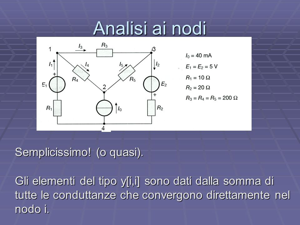 Analisi ai nodi Per esempio nel nodo 1 convergono direttamente le resistenze R 1, R 4 ed R 3, quindi: y[1,1] = G 1 + G 4 + G 3 = 1/10 + 1/200 + 1/200 = 0,11 1 2 3 4
