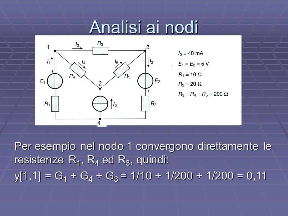 Analisi ai nodi Per esempio nel nodo 1 convergono direttamente le resistenze R 1, R 4 ed R 3, quindi: y[1,1] = G 1 + G 4 + G 3 = 1/10 + 1/200 + 1/200