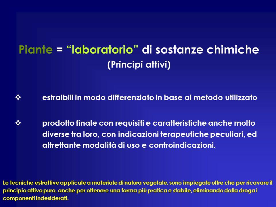 """Piante = """"laboratorio"""" di sostanze chimiche (Principi attivi)  estraibili in modo differenziato in base al metodo utilizzato  prodotto finale con re"""