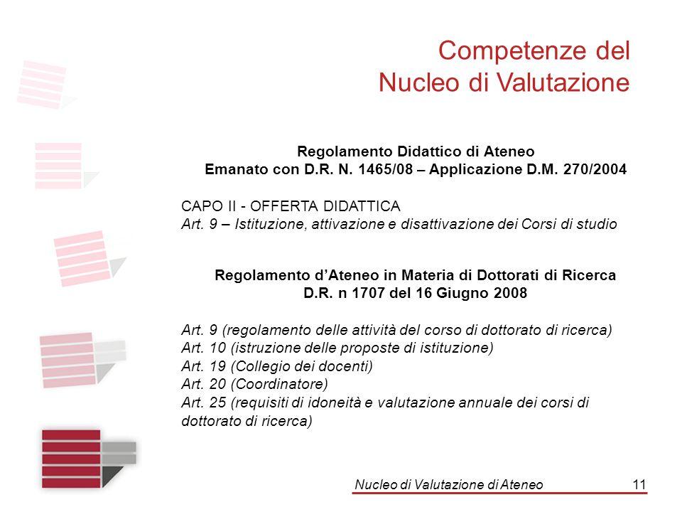 Nucleo di Valutazione di Ateneo11 Competenze del Nucleo di Valutazione Regolamento Didattico di Ateneo Emanato con D.R. N. 1465/08 – Applicazione D.M.