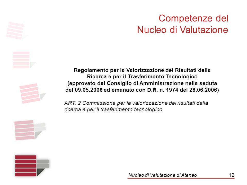 Nucleo di Valutazione di Ateneo12 Competenze del Nucleo di Valutazione Regolamento per la Valorizzazione dei Risultati della Ricerca e per il Trasferi