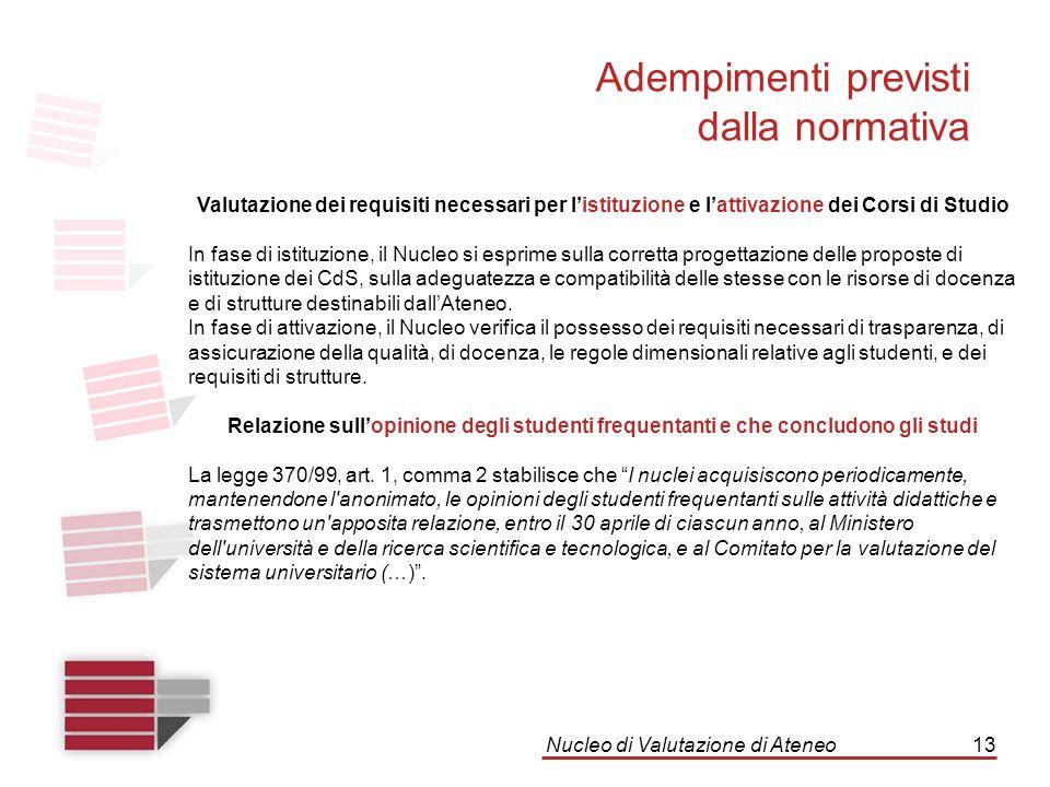 Nucleo di Valutazione di Ateneo13 Adempimenti previsti dalla normativa Valutazione dei requisiti necessari per l'istituzione e l'attivazione dei Corsi