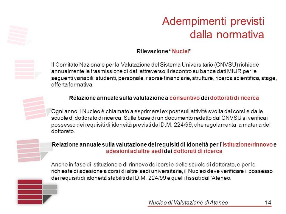 """Nucleo di Valutazione di Ateneo14 Adempimenti previsti dalla normativa Rilevazione """"Nuclei"""" Il Comitato Nazionale per la Valutazione del Sistema Unive"""
