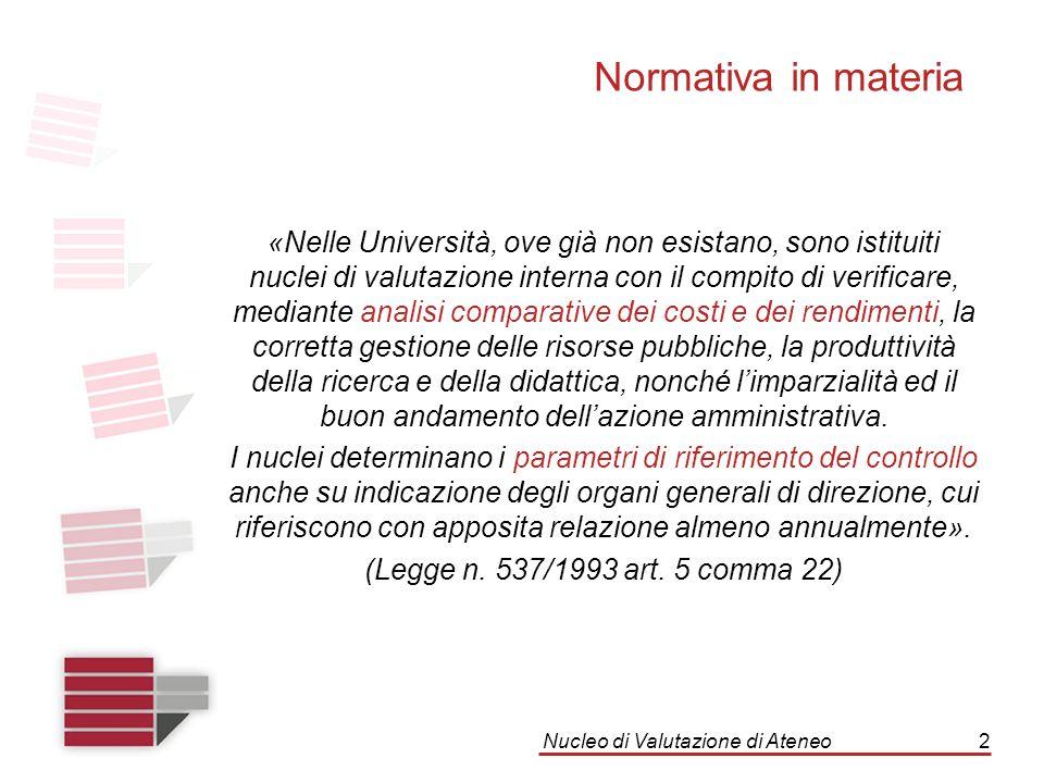 Nucleo di Valutazione di Ateneo2 «Nelle Università, ove già non esistano, sono istituiti nuclei di valutazione interna con il compito di verificare, m