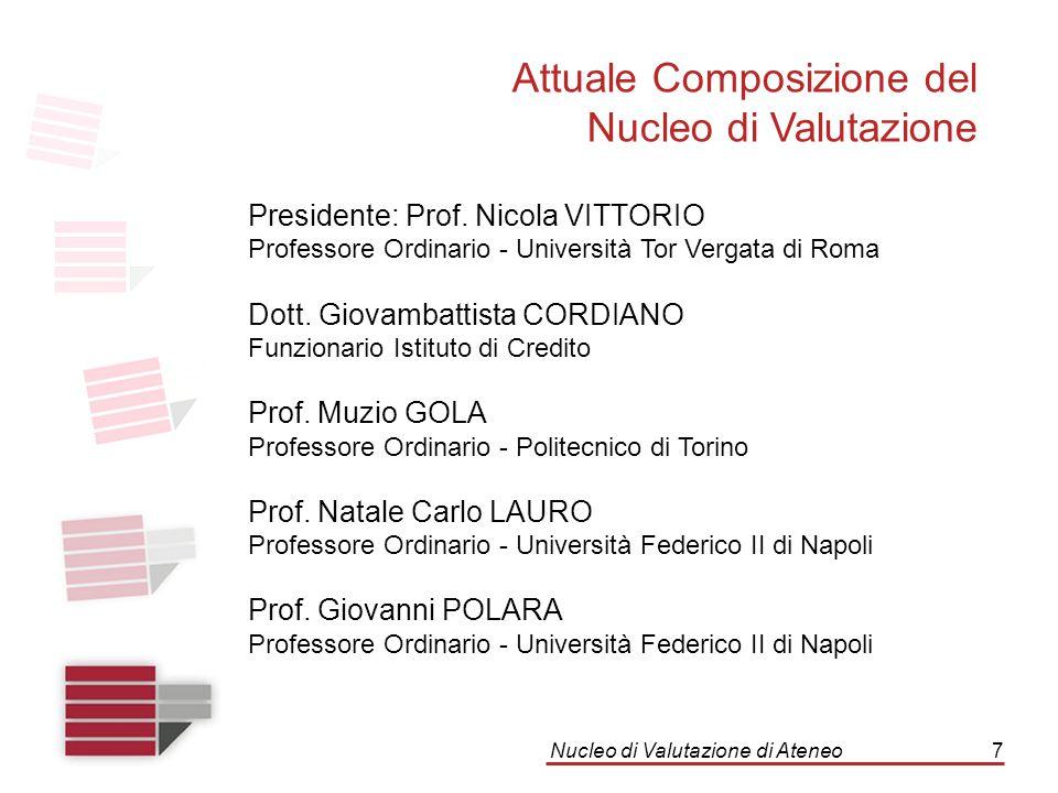 Nucleo di Valutazione di Ateneo7 Attuale Composizione del Nucleo di Valutazione Presidente: Prof. Nicola VITTORIO Professore Ordinario - Università To