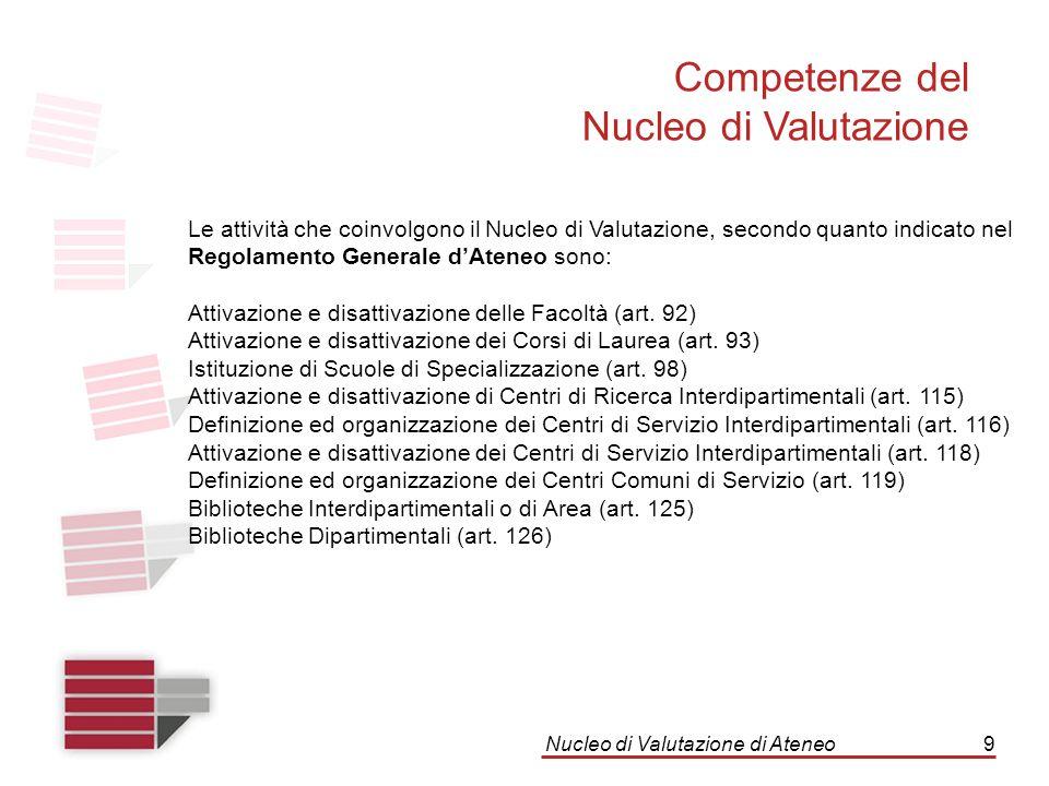Nucleo di Valutazione di Ateneo9 Competenze del Nucleo di Valutazione Le attività che coinvolgono il Nucleo di Valutazione, secondo quanto indicato ne
