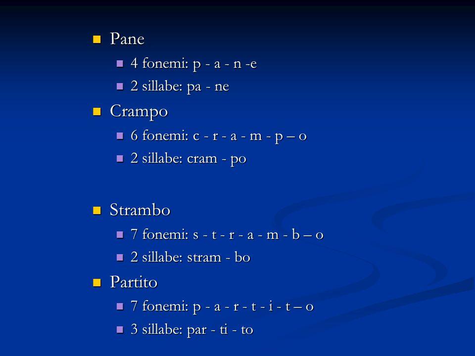 Pane Pane 4 fonemi: p - a - n -e 4 fonemi: p - a - n -e 2 sillabe: pa - ne 2 sillabe: pa - ne Crampo Crampo 6 fonemi: c - r - a - m - p – o 6 fonemi: