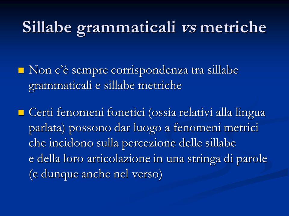 Sillabe grammaticali vs metriche Non c'è sempre corrispondenza tra sillabe grammaticali e sillabe metriche Non c'è sempre corrispondenza tra sillabe g