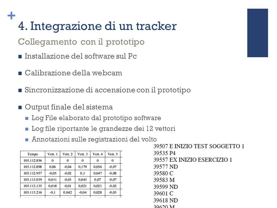 + 4. Integrazione di un tracker Installazione del software sul Pc Calibrazione della webcam Sincronizzazione di accensione con il prototipo Output fin