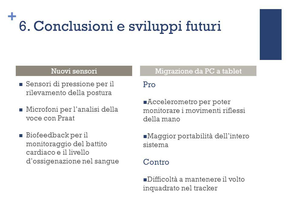 + 6. Conclusioni e sviluppi futuri Sensori di pressione per il rilevamento della postura Microfoni per l'analisi della voce con Praat Biofeedback per