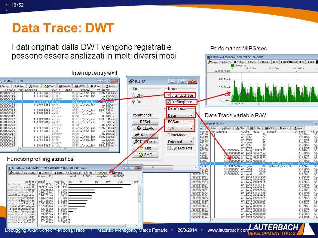 ▪ 19 / 52 ▪ Debugging ARM Cortex™-M con µTrace ▪ Maurizio Menegotto, Marco Ferrario ▪ 26/3/2014 ▪ www.lauterbach.com Data Trace: DWT I dati originati