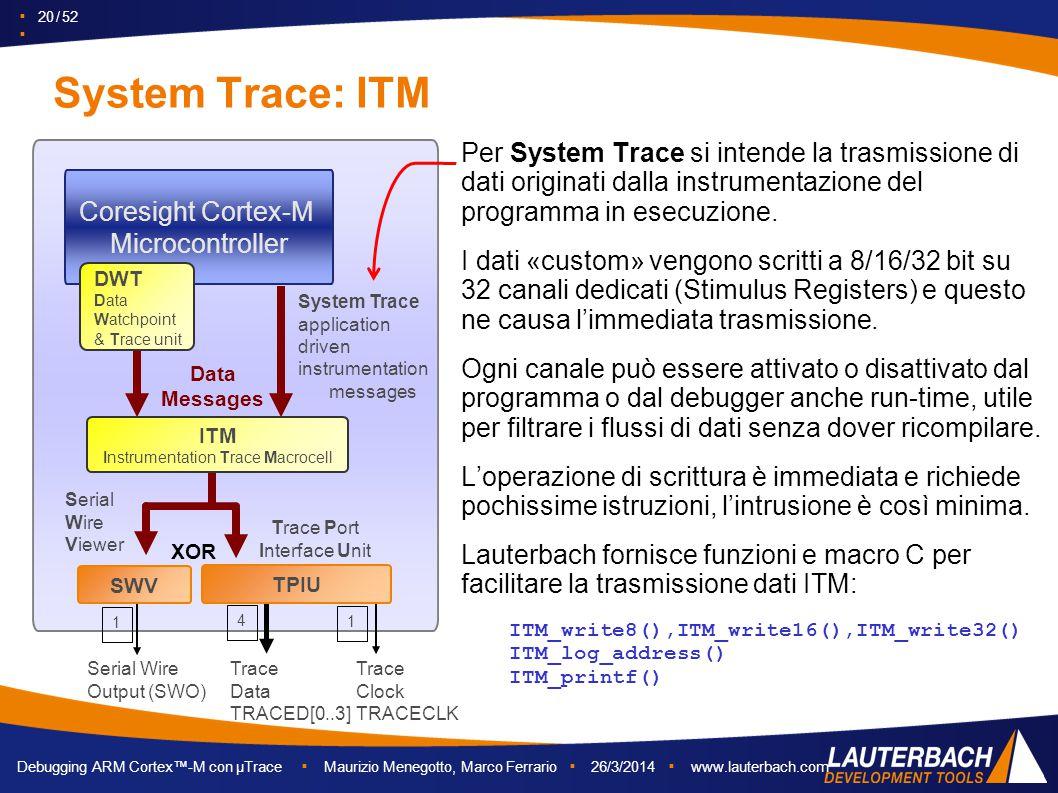 ▪ 20 / 52 ▪ Debugging ARM Cortex™-M con µTrace ▪ Maurizio Menegotto, Marco Ferrario ▪ 26/3/2014 ▪ www.lauterbach.com Coresight Cortex-M Microcontrolle