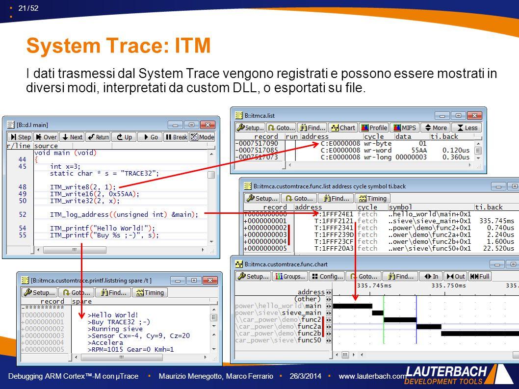 ▪ 21 / 52 ▪ Debugging ARM Cortex™-M con µTrace ▪ Maurizio Menegotto, Marco Ferrario ▪ 26/3/2014 ▪ www.lauterbach.com System Trace: ITM I dati trasmess