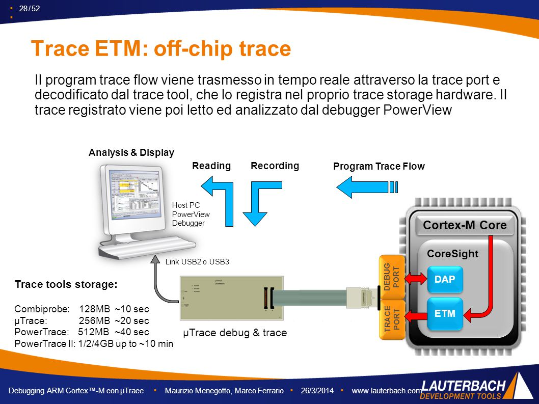 ▪ 28 / 52 ▪ Debugging ARM Cortex™-M con µTrace ▪ Maurizio Menegotto, Marco Ferrario ▪ 26/3/2014 ▪ www.lauterbach.com Trace ETM: off-chip trace Il prog