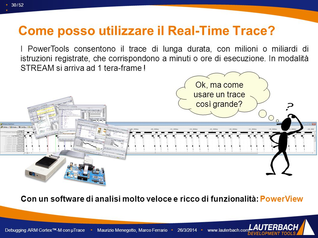 ▪ 30 / 52 ▪ Debugging ARM Cortex™-M con µTrace ▪ Maurizio Menegotto, Marco Ferrario ▪ 26/3/2014 ▪ www.lauterbach.com Come posso utilizzare il Real-Tim