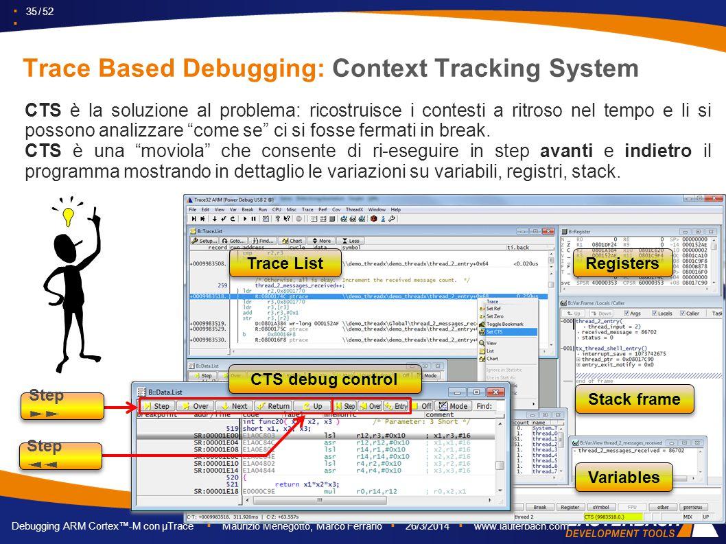 ▪ 35 / 52 ▪ Debugging ARM Cortex™-M con µTrace ▪ Maurizio Menegotto, Marco Ferrario ▪ 26/3/2014 ▪ www.lauterbach.com CTS è la soluzione al problema: r