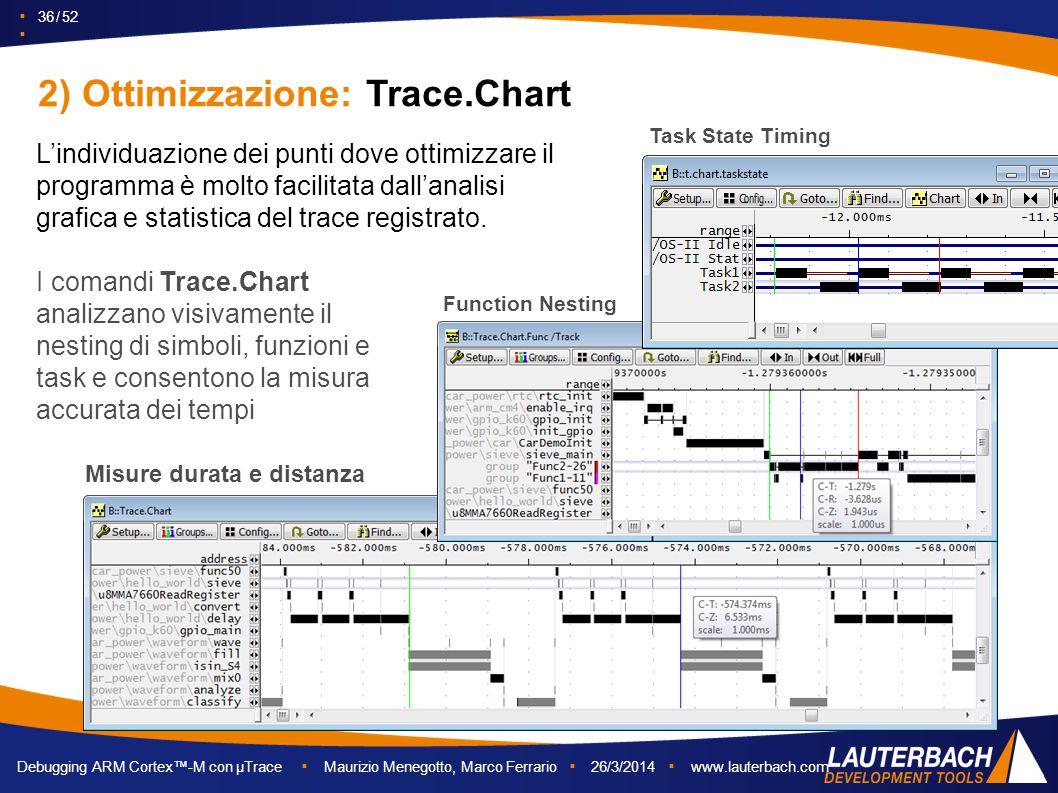 ▪ 36 / 52 ▪ Debugging ARM Cortex™-M con µTrace ▪ Maurizio Menegotto, Marco Ferrario ▪ 26/3/2014 ▪ www.lauterbach.com L'individuazione dei punti dove o
