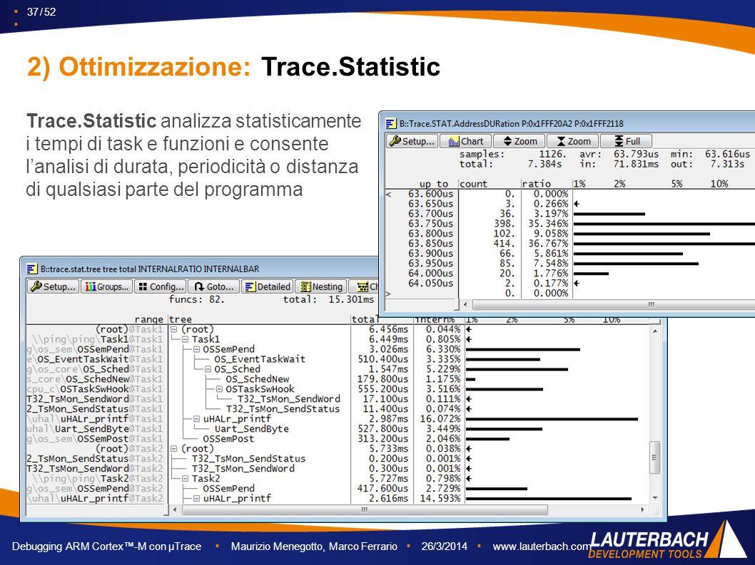 ▪ 37 / 52 ▪ Debugging ARM Cortex™-M con µTrace ▪ Maurizio Menegotto, Marco Ferrario ▪ 26/3/2014 ▪ www.lauterbach.com 2) Ottimizzazione: Trace.Statisti