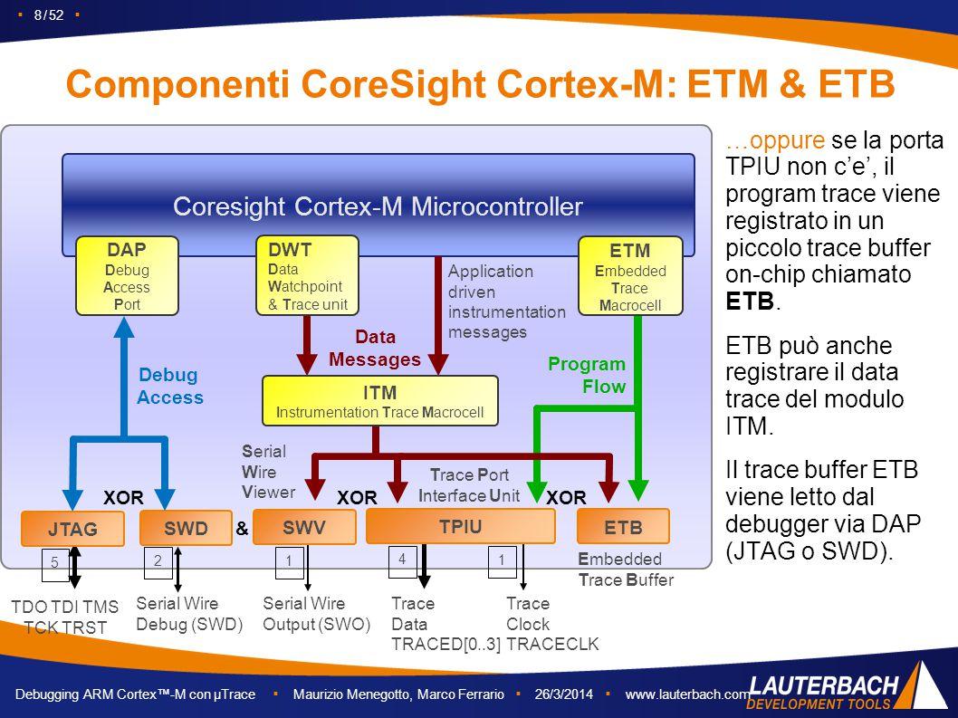 ▪ 8 / 52 ▪ Debugging ARM Cortex™-M con µTrace ▪ Maurizio Menegotto, Marco Ferrario ▪ 26/3/2014 ▪ www.lauterbach.com Componenti CoreSight Cortex-M: ETM