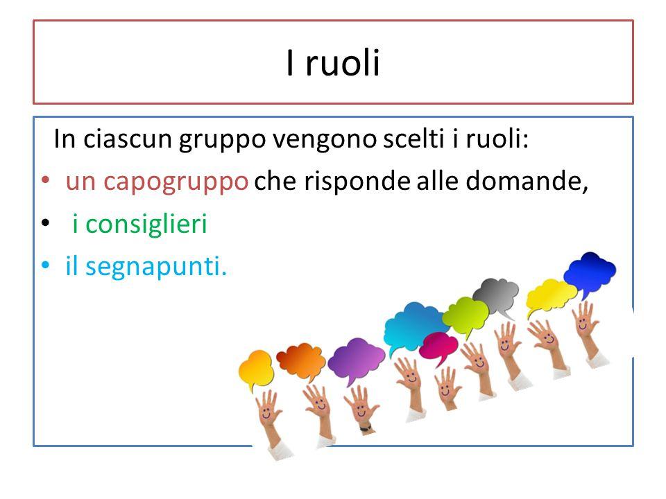 I ruoli In ciascun gruppo vengono scelti i ruoli: un capogruppo che risponde alle domande, i consiglieri il segnapunti.