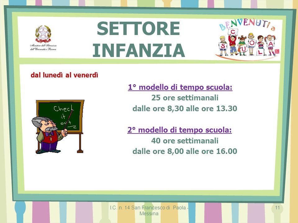 I.C. n. 14 San Francesco di Paola - Messina 11 SETTORE INFANZIA 1° modello di tempo scuola: 25 ore settimanali dalle ore 8,30 alle ore 13.30 2° modell