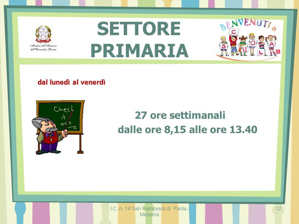 I.C. n. 14 San Francesco di Paola - Messina 12 SETTORE PRIMARIA 27 ore settimanali dalle ore 8,15 alle ore 13.40 dal lunedì al venerdì
