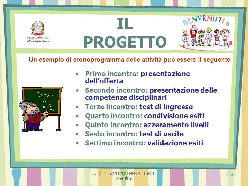 I.C. n. 14 San Francesco di Paola - Messina 16 IL PROGETTO Primo incontro: presentazione dell'offerta Secondo incontro: presentazione delle competenze