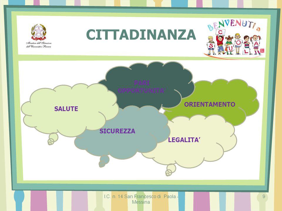 I.C. n. 14 San Francesco di Paola - Messina 9 CITTADINANZA ORIENTAMENTO PARI OPPORTUNITA' LEGALITA' SICUREZZA SALUTE