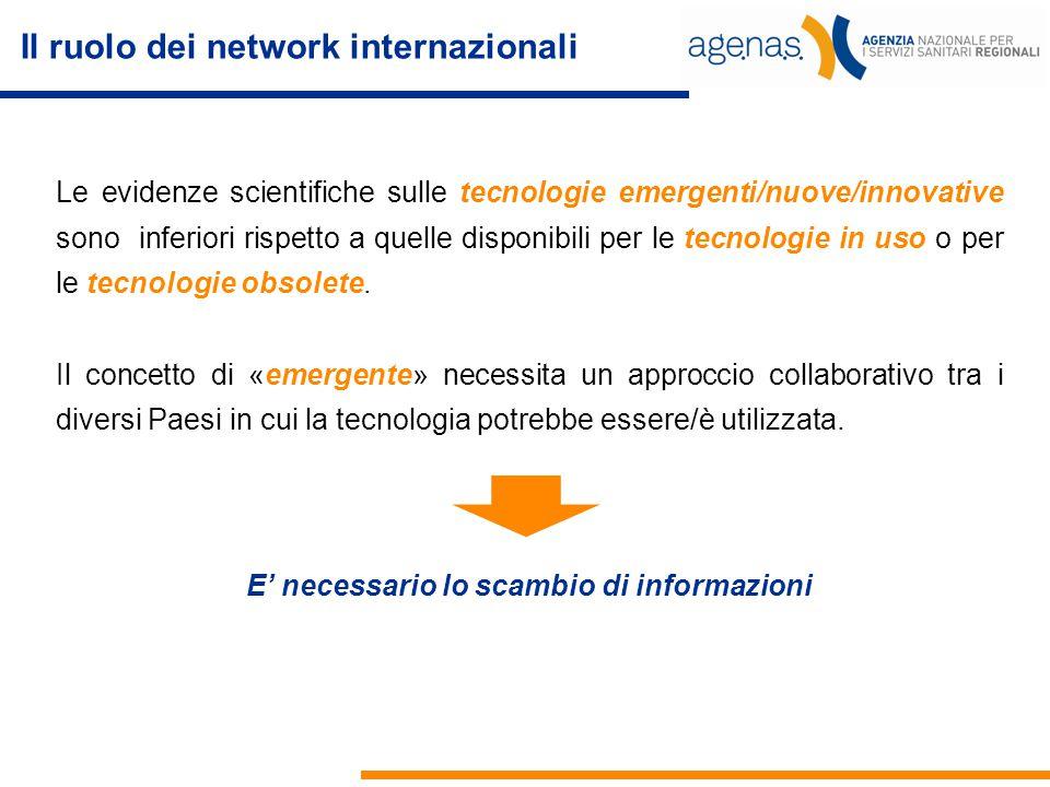 Il ruolo dei network internazionali Le evidenze scientifiche sulle tecnologie emergenti/nuove/innovative sono inferiori rispetto a quelle disponibili