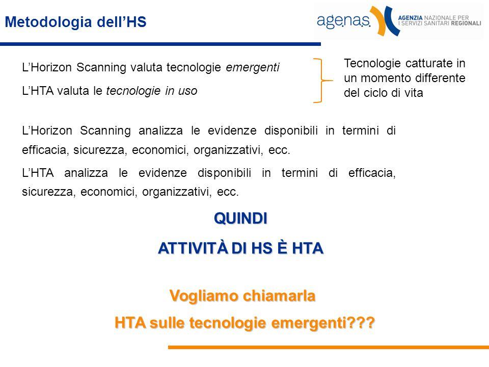 Metodologia dell'HS L'Horizon Scanning valuta tecnologie emergenti L'HTA valuta le tecnologie in uso ATTIVITÀ DI HS È HTA Vogliamo chiamarla HTA sulle