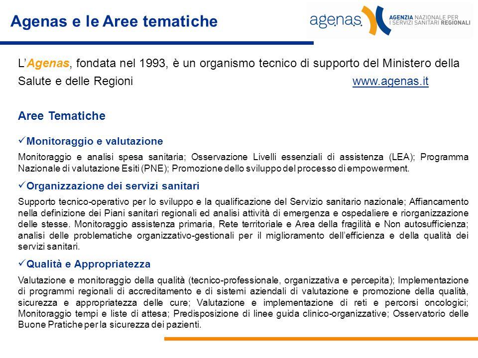 Agenas e le Aree tematiche L'Agenas, fondata nel 1993, è un organismo tecnico di supporto del Ministero della Salute e delle Regioniwww.agenas.it Aree
