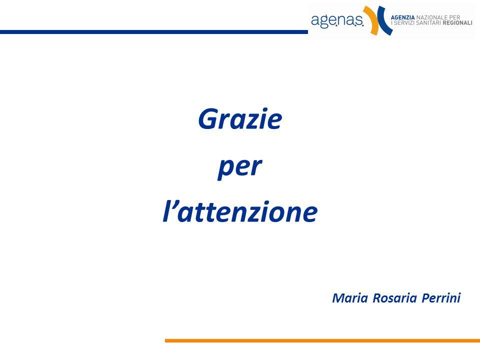 Grazie per l'attenzione Maria Rosaria Perrini