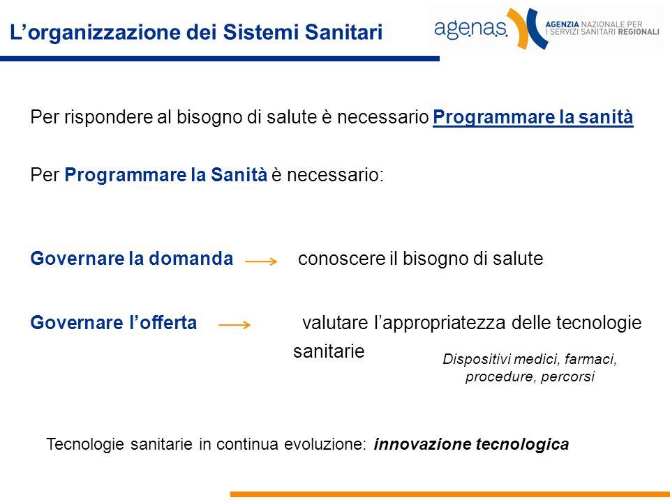 Innovazione Tecnologica La ricerca e l'innovazione sono tra i principali motori dello sviluppo economico.