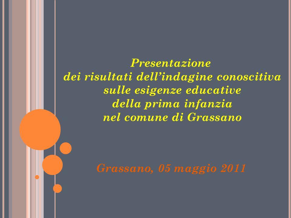 Grassano, 05 maggio 2011 Presentazione dei risultati dell'indagine conoscitiva sulle esigenze educative della prima infanzia nel comune di Grassano