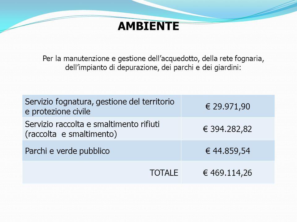 Per la manutenzione e gestione dell'acquedotto, della rete fognaria, dell'impianto di depurazione, dei parchi e dei giardini: AMBIENTE Servizio fognatura, gestione del territorio e protezione civile € 29.971,90 Servizio raccolta e smaltimento rifiuti (raccolta e smaltimento) € 394.282,82 Parchi e verde pubblico€ 44.859,54 TOTALE€ 469.114,26