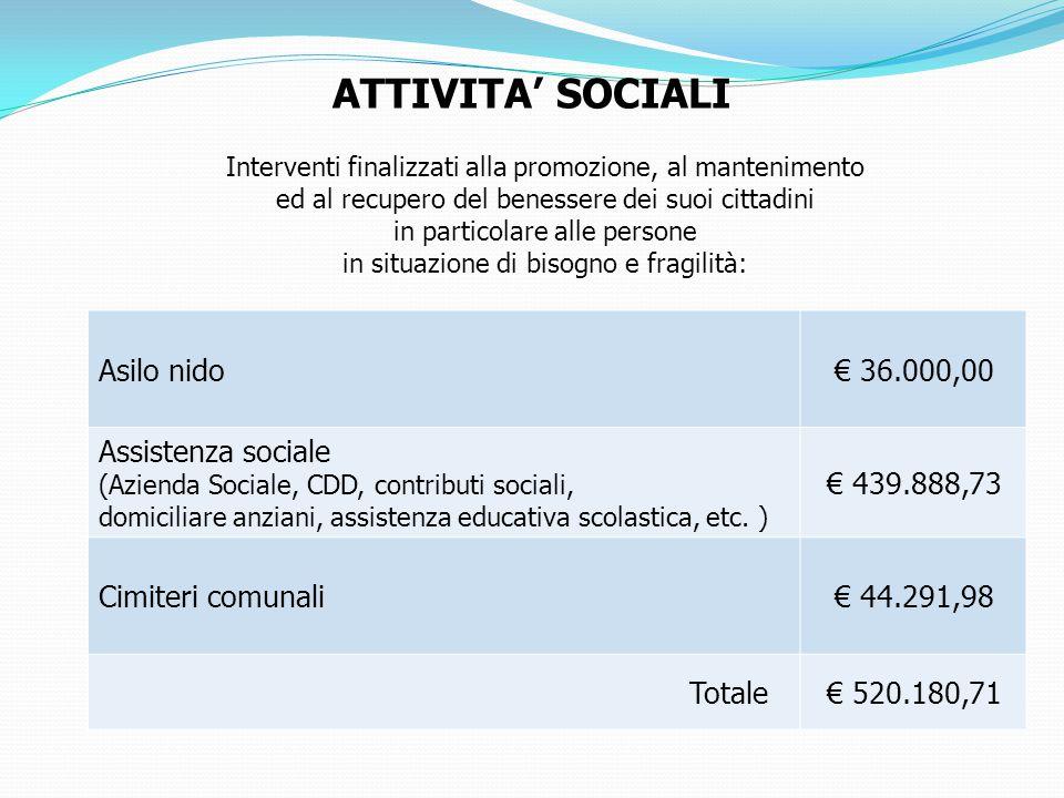 Interventi finalizzati alla promozione, al mantenimento ed al recupero del benessere dei suoi cittadini in particolare alle persone in situazione di b
