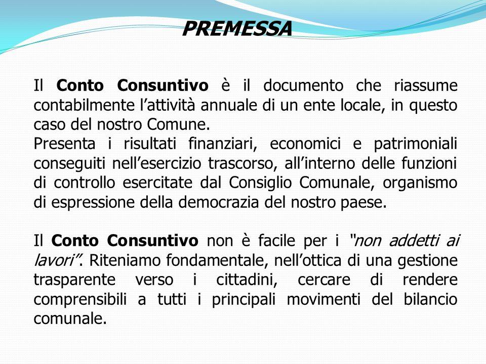 Il Conto Consuntivo è il documento che riassume contabilmente l'attività annuale di un ente locale, in questo caso del nostro Comune. Presenta i risul