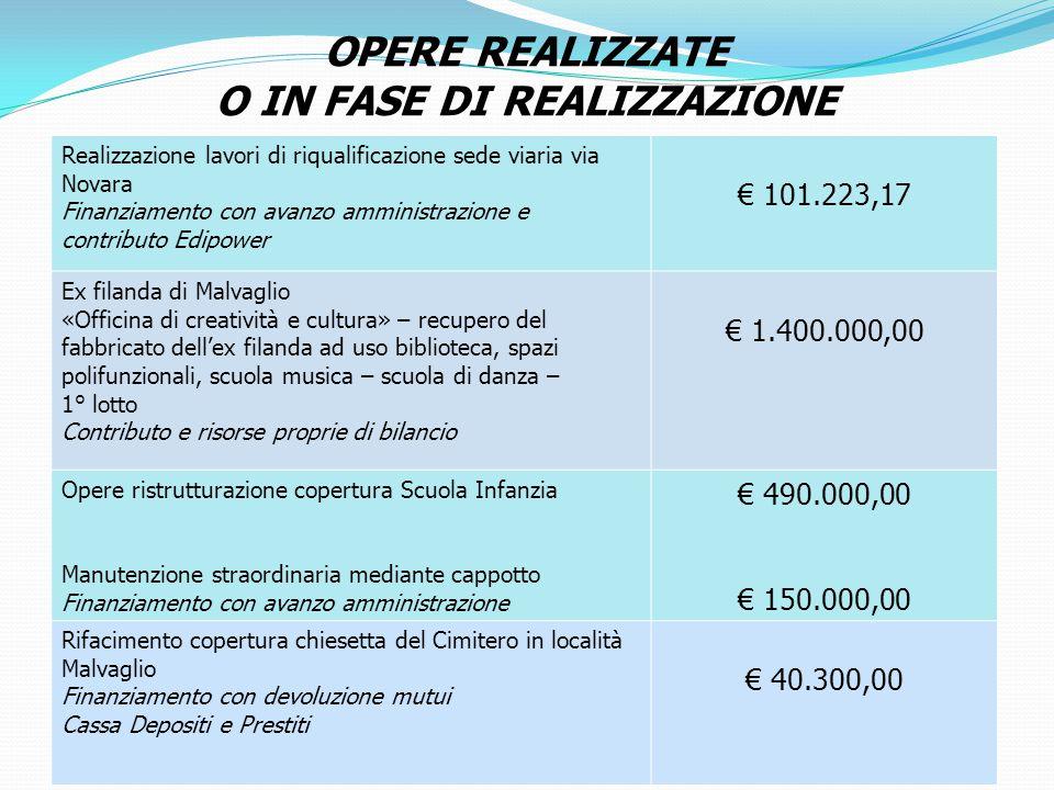 Realizzazione lavori di riqualificazione sede viaria via Novara Finanziamento con avanzo amministrazione e contributo Edipower € 101.223,17 Ex filanda