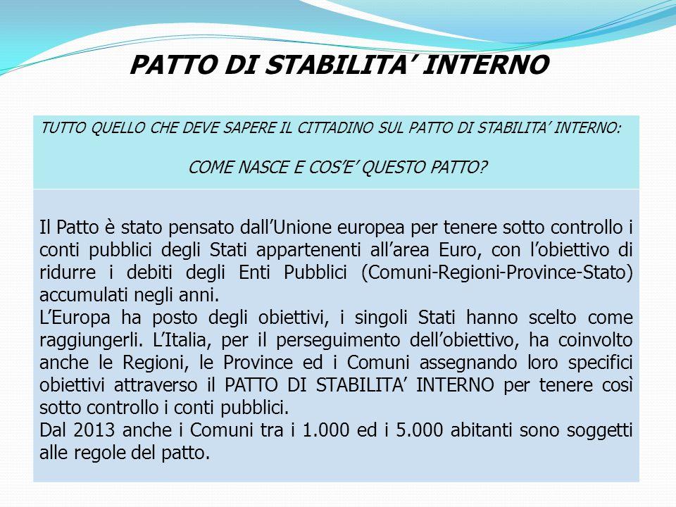 TUTTO QUELLO CHE DEVE SAPERE IL CITTADINO SUL PATTO DI STABILITA' INTERNO: COME NASCE E COS'E' QUESTO PATTO.