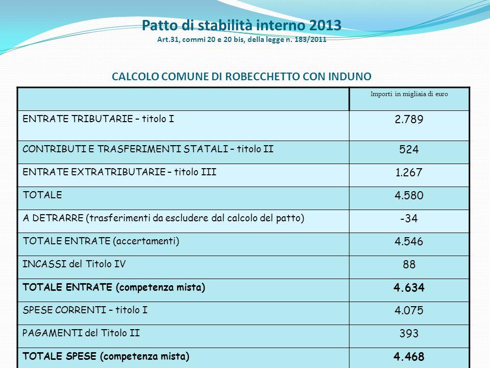 Patto di stabilità interno 2013 Art.31, commi 20 e 20 bis, della legge n. 183/2011 CALCOLO COMUNE DI ROBECCHETTO CON INDUNO Importi in migliaia di eur