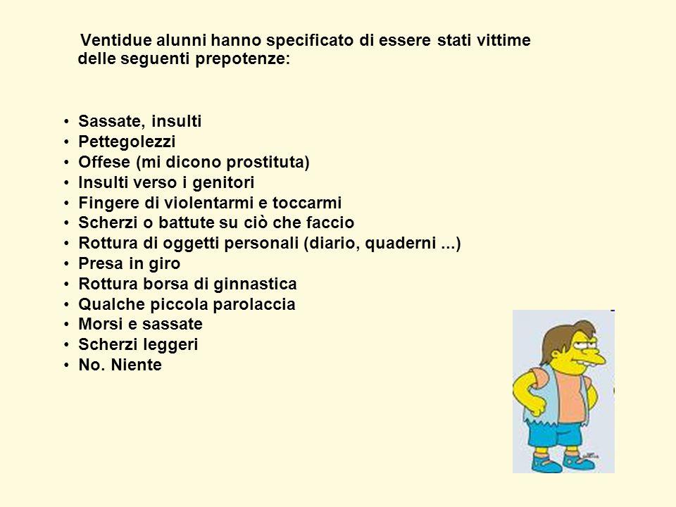 Ventidue alunni hanno specificato di essere stati vittime delle seguenti prepotenze: Sassate, insulti Pettegolezzi Offese (mi dicono prostituta) Insul