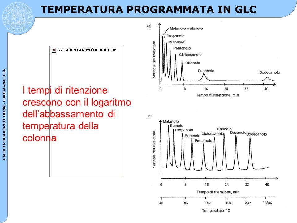 FACOLTA' DI SCIENZE FF.MM.NN. - CHIMICA ANALITICA I tempi di ritenzione crescono con il logaritmo dell'abbassamento di temperatura della colonna TEMPE