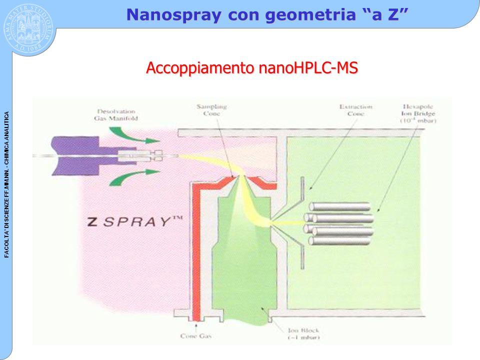 """FACOLTA' DI SCIENZE FF.MM.NN. - CHIMICA ANALITICA Nanospray con geometria """"a Z"""" Accoppiamento nanoHPLC-MS"""