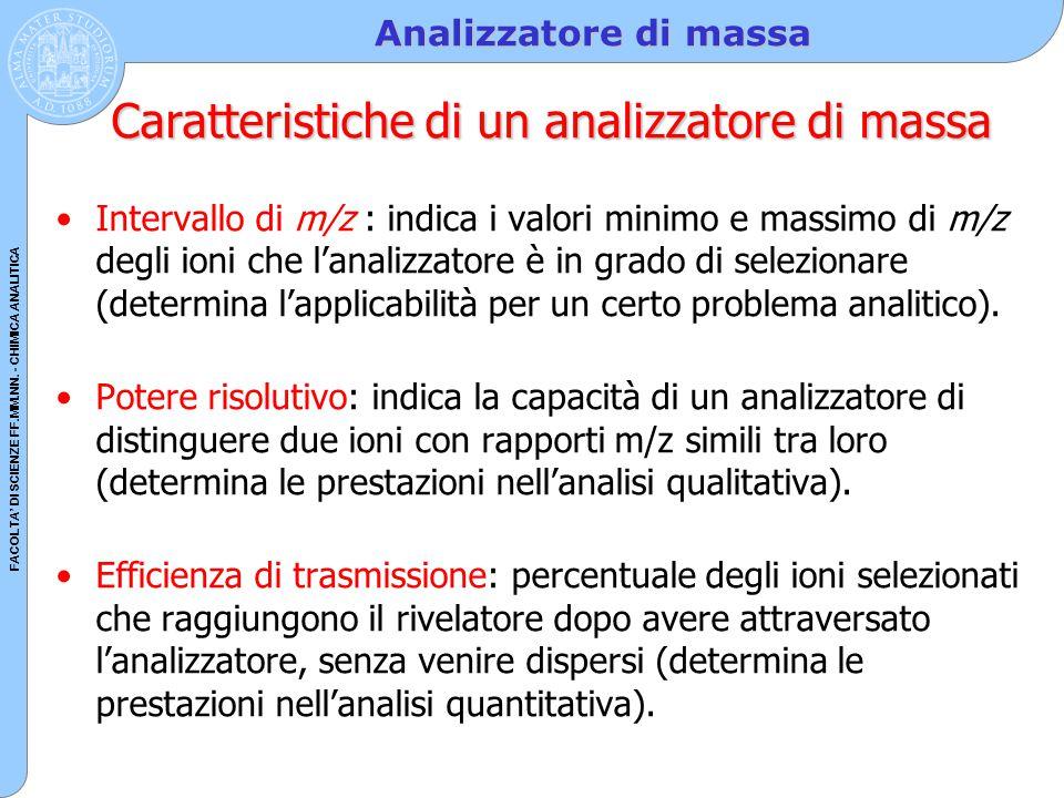 FACOLTA' DI SCIENZE FF.MM.NN. - CHIMICA ANALITICA Analizzatore di massa Intervallo di m/z : indica i valori minimo e massimo di m/z degli ioni che l'a