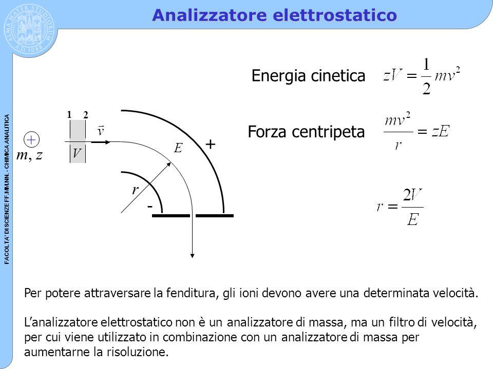 FACOLTA' DI SCIENZE FF.MM.NN. - CHIMICA ANALITICA Analizzatore elettrostatico E + m, z r Energia cinetica + - 1 2 V Forza centripeta Per potere attrav