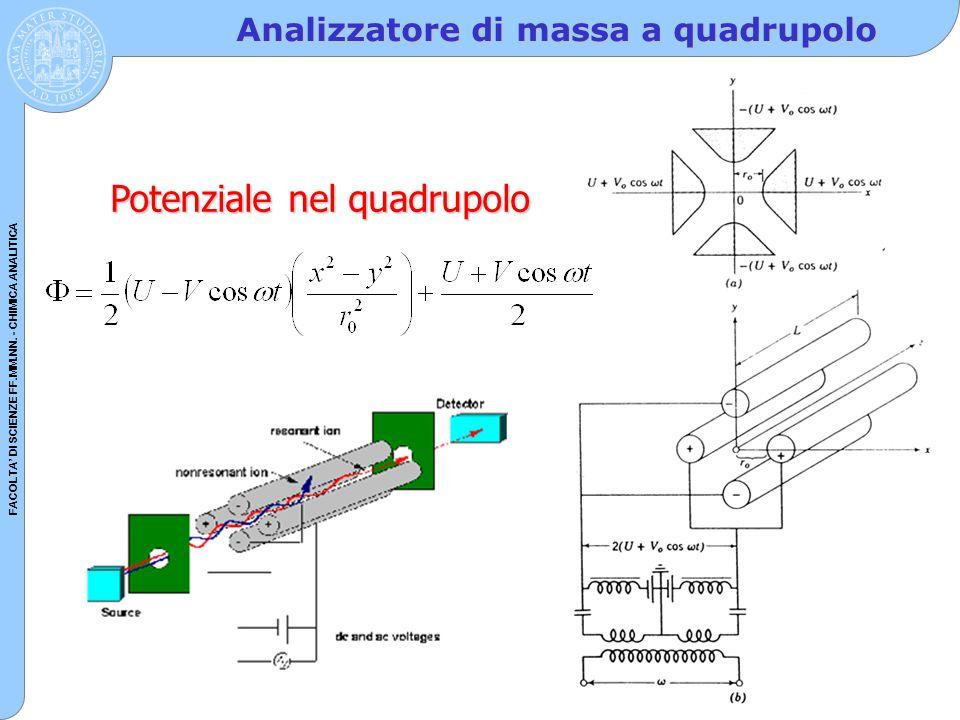 FACOLTA' DI SCIENZE FF.MM.NN. - CHIMICA ANALITICA Analizzatore di massa a quadrupolo Potenziale nel quadrupolo