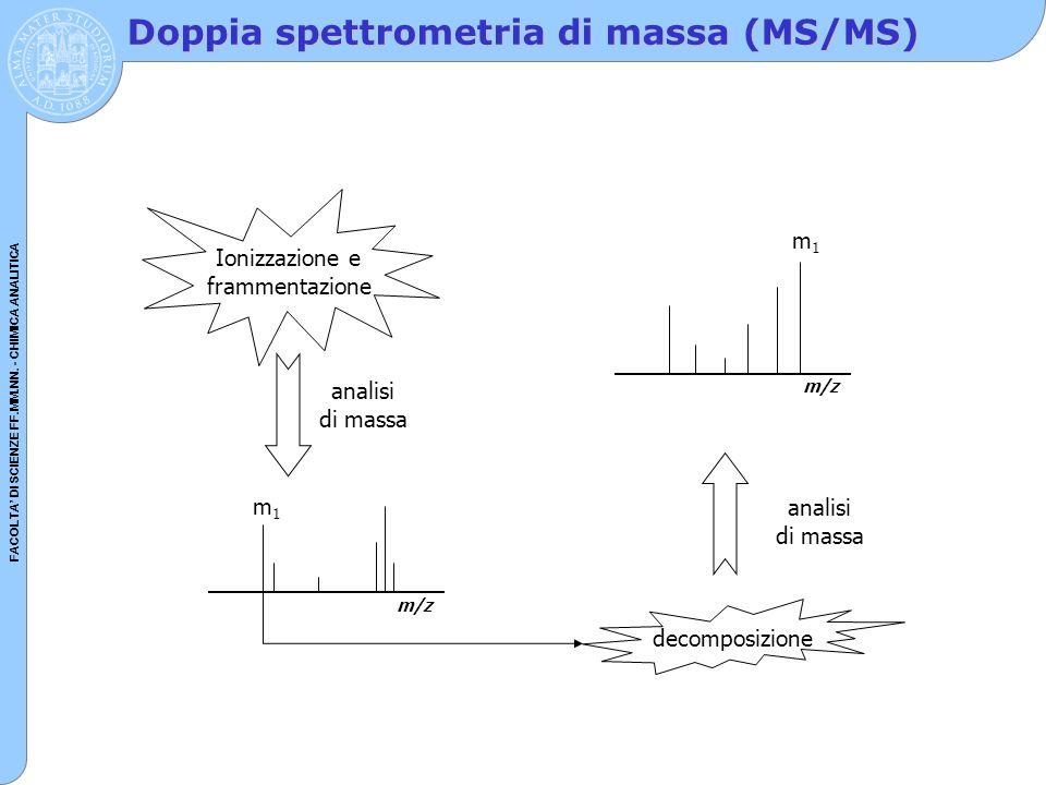 FACOLTA' DI SCIENZE FF.MM.NN. - CHIMICA ANALITICA Doppia spettrometria di massa (MS/MS) Ionizzazione e frammentazione analisi di massa m/z decomposizi